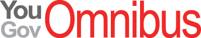 YouGov Omnibus logo