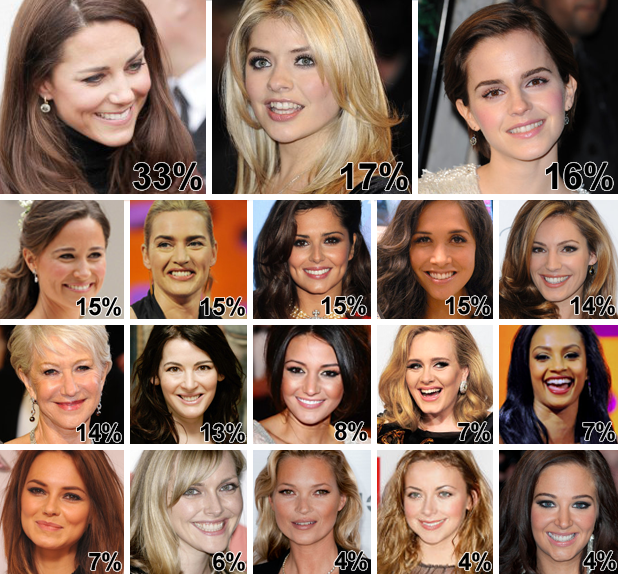 Naturally beautiful celebrities
