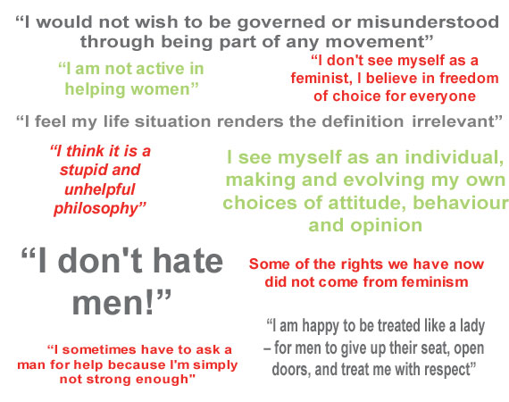 - does Feminism mean you? it what to