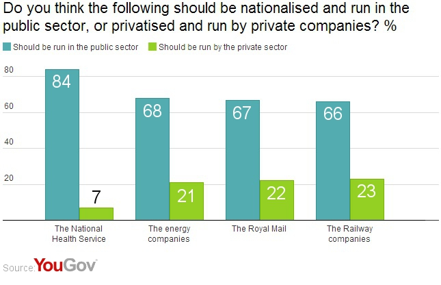 Renationalisation poll no.2