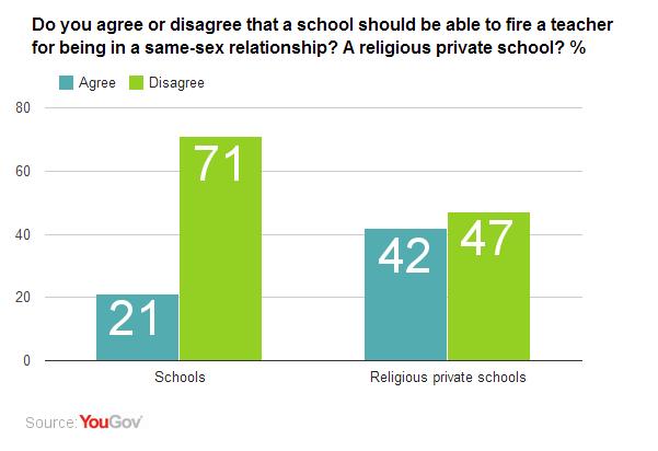 same sex school Single-sex education vs co-education  single-sex education 1  of girls and boys in the same classes in the same school or mixed models.