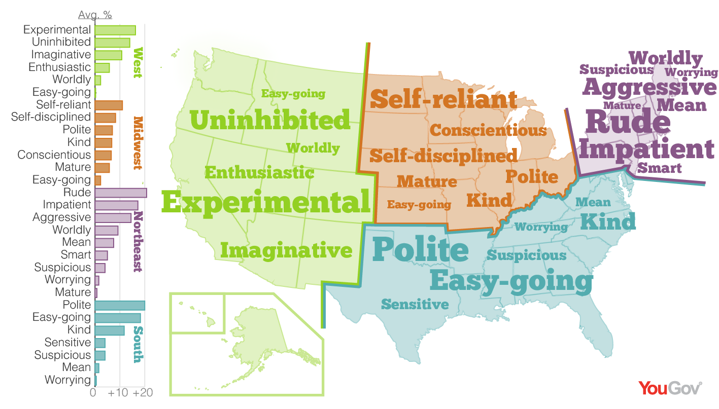YouGov The Personality Map Of The USA - Us map with south