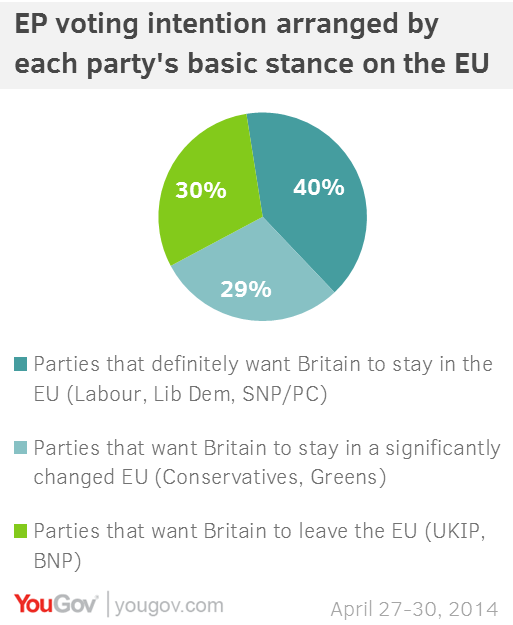 Making Sense of UKIP's