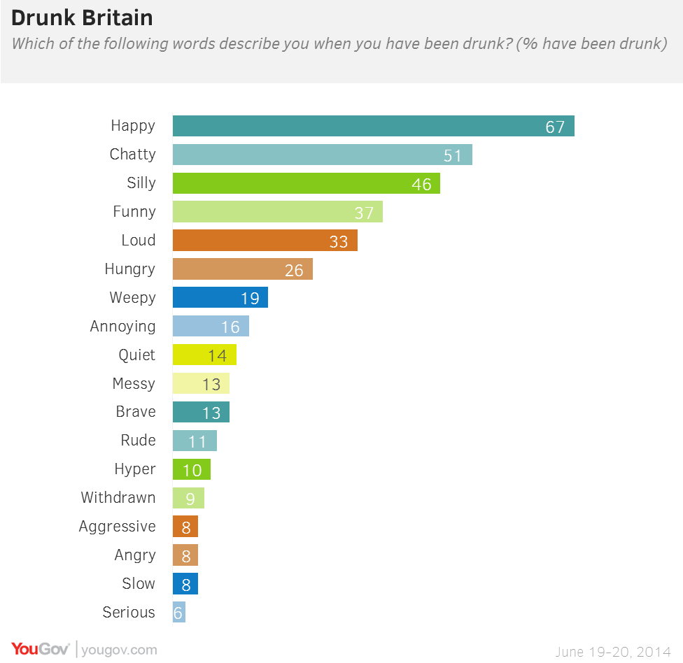 Image Result For What Do British People Say