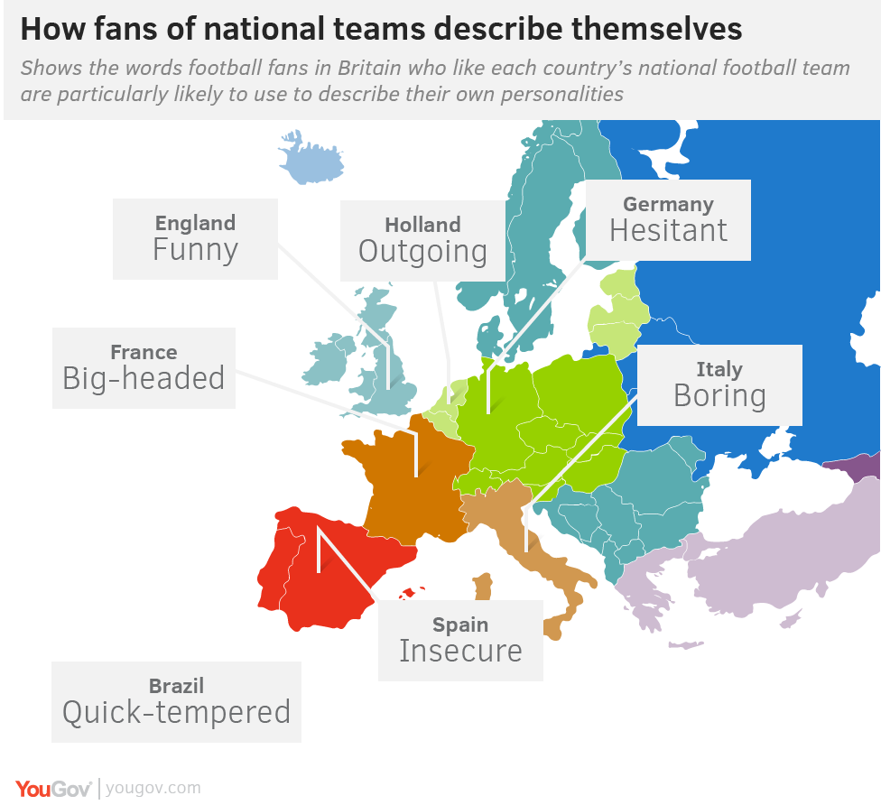 Yougov the distinctive personalities of football fans the map shows the adjectives that people who like each countrys national team are especially likely to use to describe themselves relative to other sports gumiabroncs Choice Image