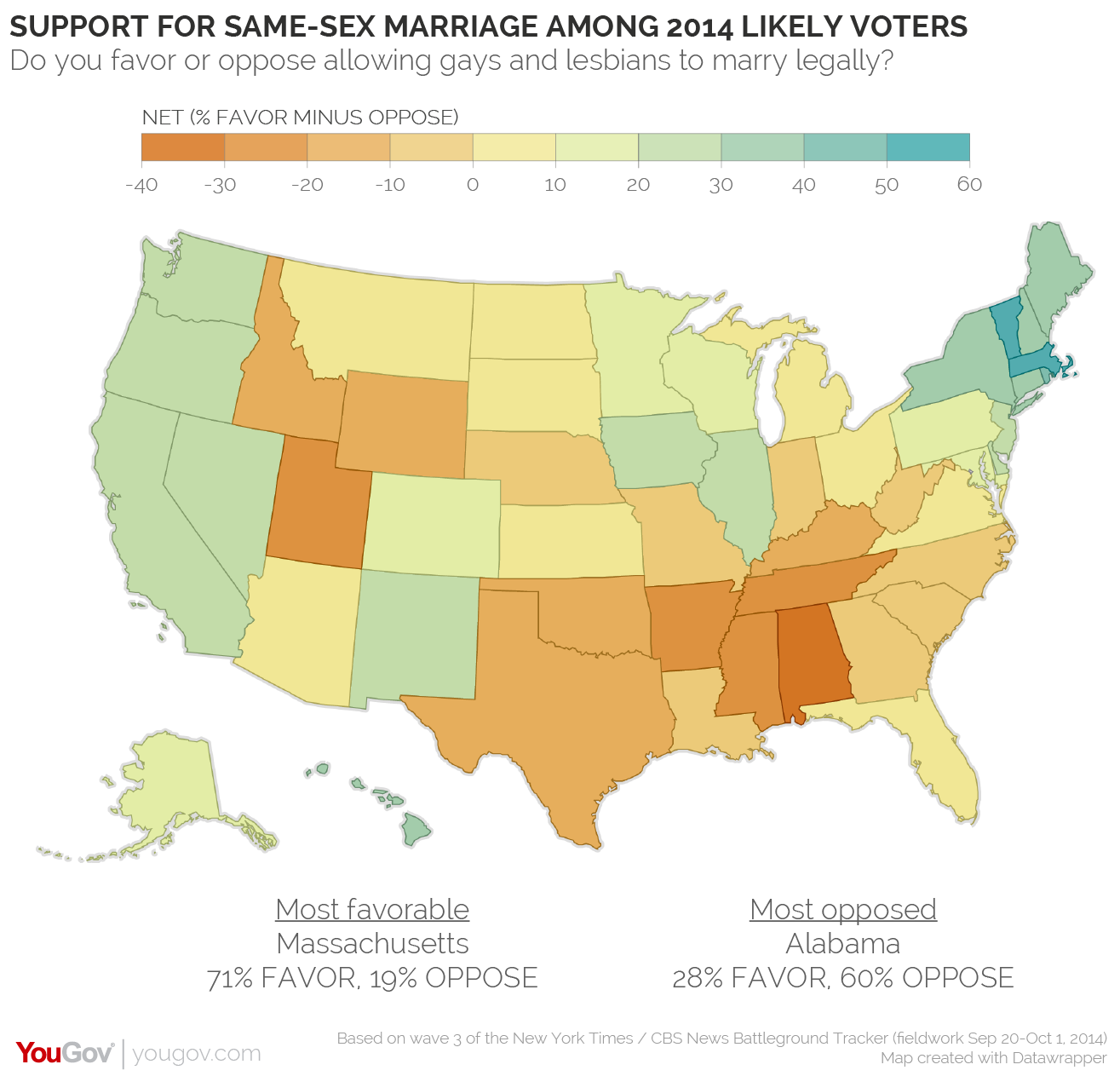 Voters In 31 States Favor Same Sex Marriage Yougov