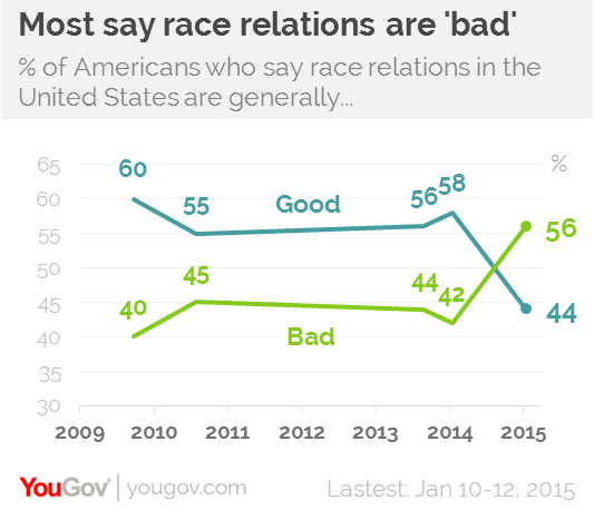 relationship between the races in malaysia