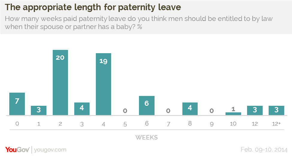 men should get paternity leave from Canadian michael cusden fought guilt and worry at the onset of his six-month parental leave.