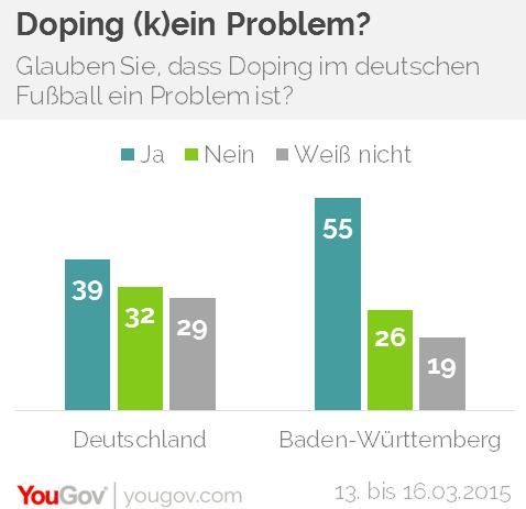 doping im fußball