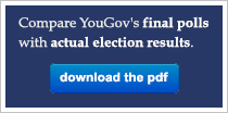 Download YouGov's final poll with actual election results