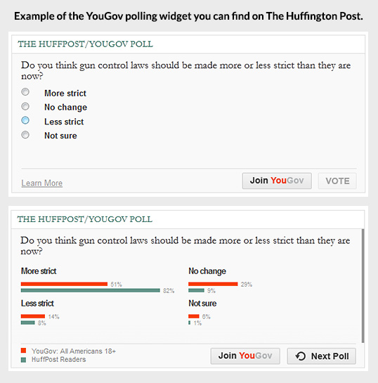 Example of YouGov survey on Huffington Post