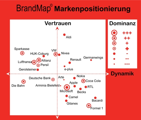 BrandMap
